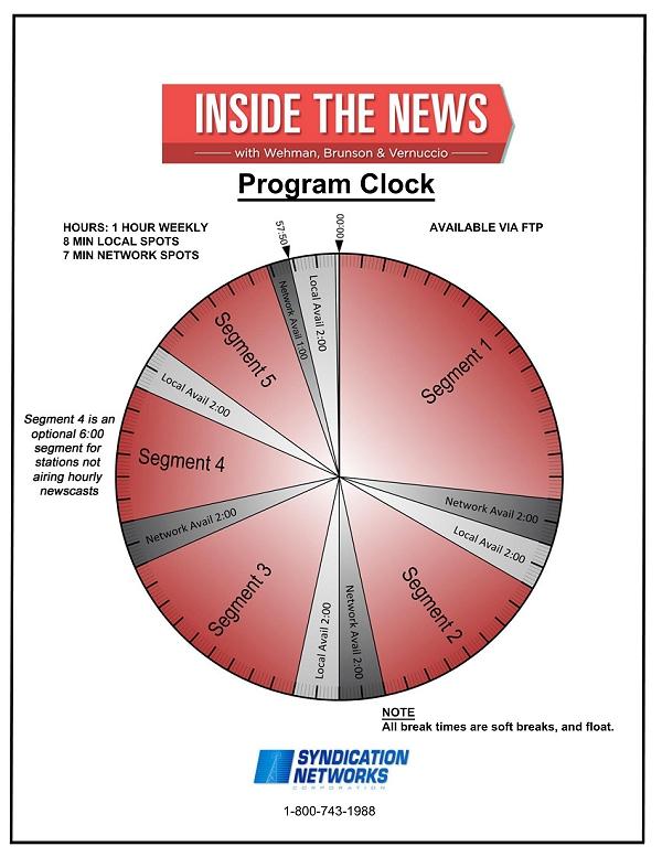 Inside the News Show Clock
